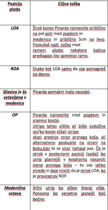 slovenska-tabela