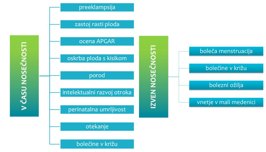 dekompresija